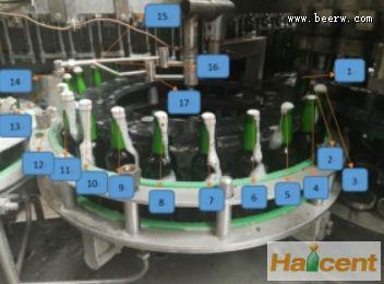 雷竞技APP下载灌酒机故障停机对雷竞技APP下载成品总氧的影响及控制